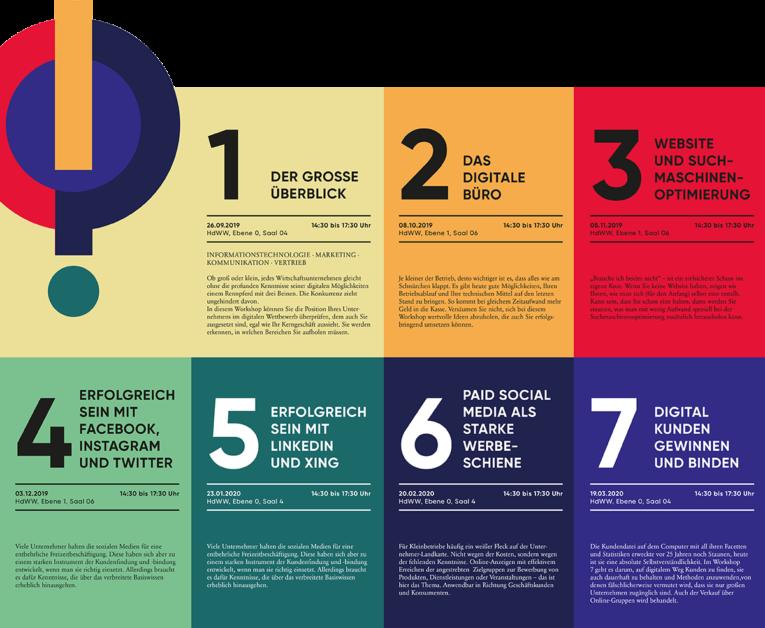 Die sieben Module unserer Digitalisierungsworkshops