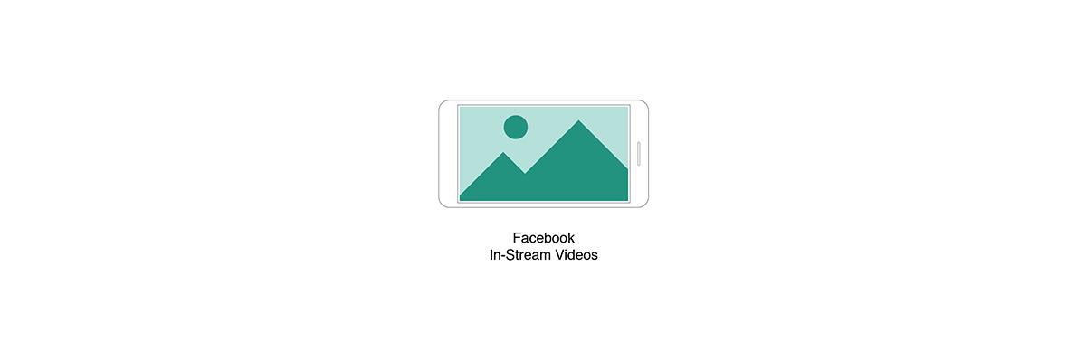 Eine Grafik zeigt das Facebook-Werbeformat In-Stream Videos..