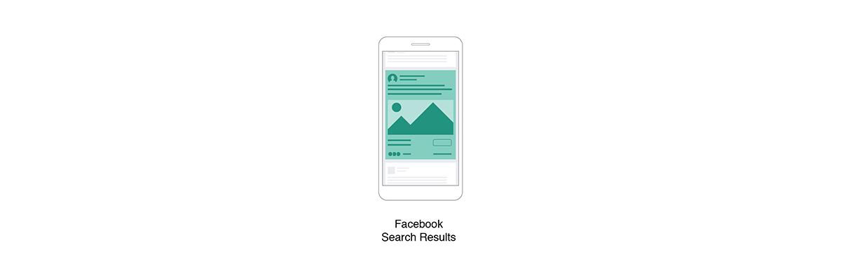 Eine Grafik zeigt das Facebook-Werbeformat Facebook Search Results.