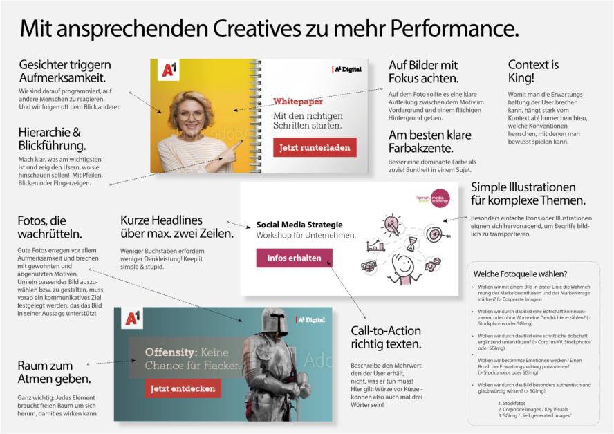 One Pager: Mit sprechenden Creatives zu mehr Performance